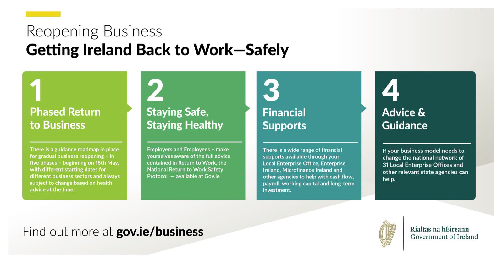 Government Publishes National Return to Work Safely Protocol
